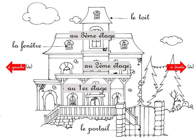 Dico maison hantee