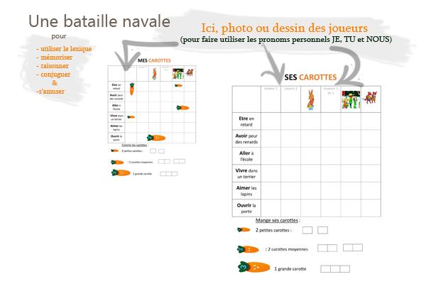 bataille navale conjugaison verbes au présent FLE précoce apprendre le français aux enfants telecharger pdf